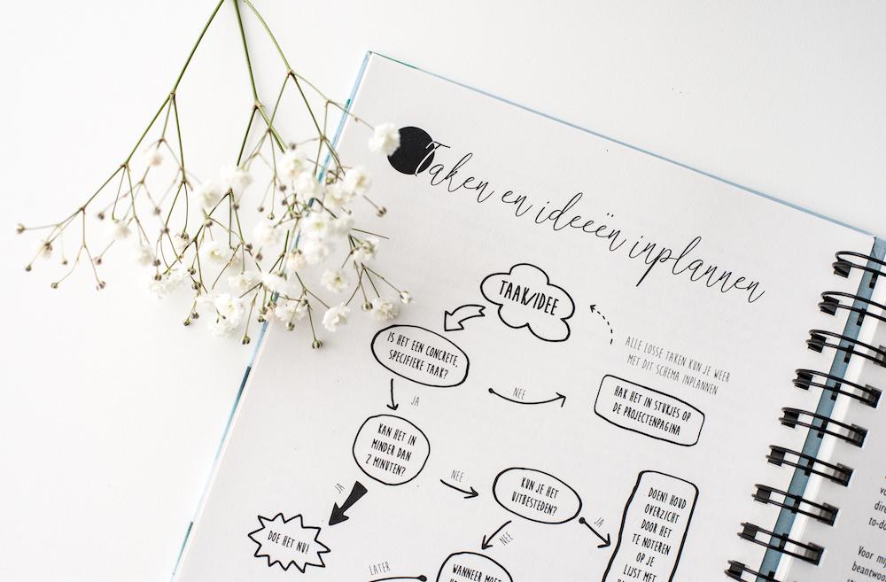 Abonneer je op de Planmail voor handige tips en tricks voor je Balans Planner!